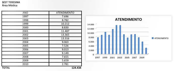 resultados_teresina_areamedica1